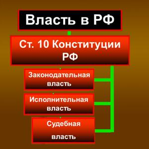 Органы власти Кущевской