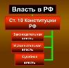 Органы власти в Кущевской